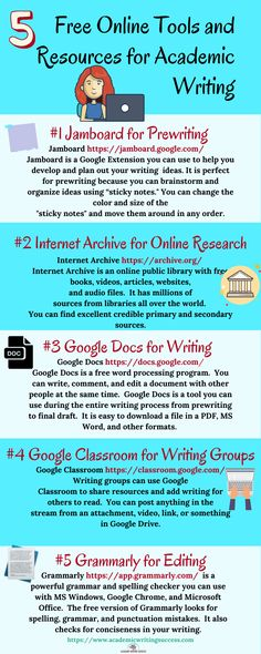 Read about 5 free online writing tools and resources that will help you through every phase of the academic writing process. Improve Writing Skills, Writing Strategies, Writing Resources, Writing Practice, Writing Tips, Pre Writing, Essay Writing, Writing Process, How To Pass Exams