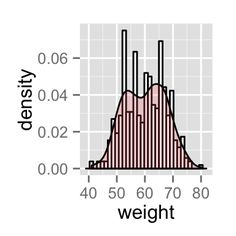 Histogram Template R Is Not So Hard Part 12 Creating Histograms & Setting Bin Widths .