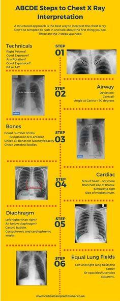 Anatomy And Physiology Nursing Mnemonics Tips Nursing Mnemonics