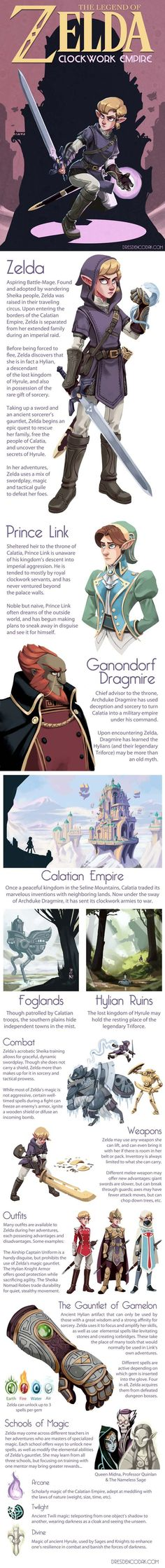 The Legend of Zelda: Clockwork Empire  This idea is f*cking impressive and I need this to be a thing