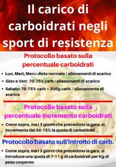 """Il #carbo #load (in Italiano """"carico di carboidrati"""") è una strategia essenziale negli #sport di resistenza per massimizzare le scorte energetiche di carboidrati (glicogeno) al fine di ottenere elevate performance su lunghe distanze. Ma questa pratica, che si applica in preparazione di gare lunghe, è efficace per tutti? Qual è il protocollo preciso per ottenere i massimi benefici? Running, Sports, Metabolism, Hs Sports, Keep Running, Why I Run, Sport"""