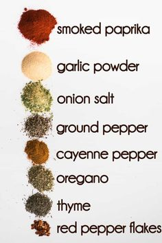 Homemade Cajun Seasoning Mix Homemade Cajun Seasoning Mix is an easy combination of cajun spices that you can make yourself. Cajun seasoning will add heat and flavor to your food! Cajun Seasoning Recipe, Seasoning Mixes, Cajun Spice Recipe, Cajun Spice Mix, Homemade Spices, Homemade Seasonings, Homemade Breads, Spice Blends, Spice Mixes
