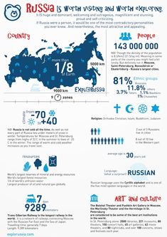 Infographics about Russia Facts For Kids, Fun Facts, Trans Siberian Railway, Learn Russian, Russian Culture, Thinking Day, Travel Goals, Map, Education