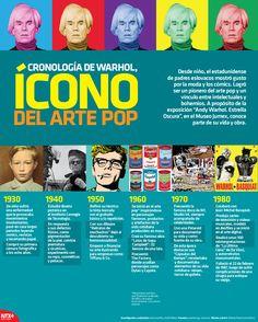 """En la #InfografíaNTX, te dejamos una biografía de Andy Warhol, precursor y máximo representante del """"Pop Art""""."""