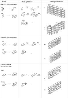 Figure 4 from A Grammar of Perforated Masonry Walls. A formal analysis of brick walls used for shading and ventilation in Paraguay Brick Design, Facade Design, Wall Design, Brick Cladding, Brick Facade, Brick Architecture, Architecture Details, Ancient Architecture, Brick Art