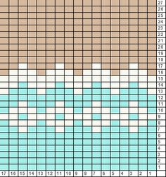 Tricksy Knitter Charts: for changing colors