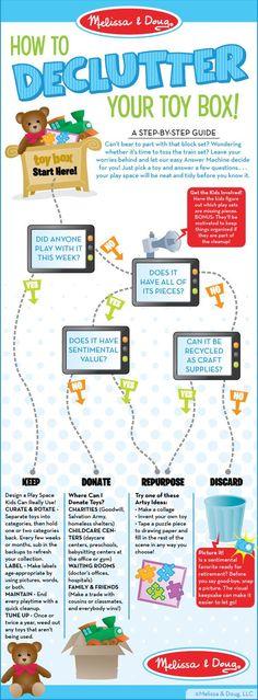How to Declutter Your Toy Box, minimalism with kids, minimalism, minimalist lifestyle, www.annakojac.com