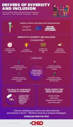 19 Executive Summary Example Ideas Executive Summary Example Executive Summary Infographic