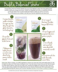How to build an Arbonne protein shake. For more information about Arbonne contact me, District Manager Laura SAUTER  http://laurasauter.arbonne.com ID # 11032097