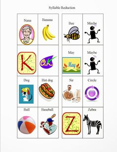 Phonological Processes For Speech Therapy Phonetics