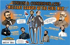 Civil War posters for the classroom - interesting art!