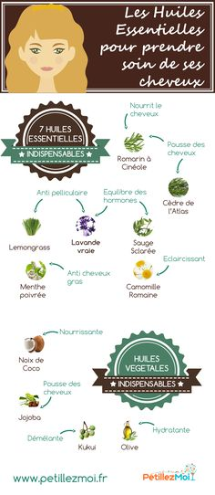 7 Essential oils essential to take care of yourself .- 7 Huiles essentielles indispensables pour prendre soin de ses cheveux Essential and vegetable oils to take care of your hair. Natural Hair Transitioning, How To Grow Natural Hair, Long Natural Hair, Natural Hair Styles, Diy Hair Oil, Diy Hair Mask, Beauty Care, Diy Beauty, Beauty Hacks
