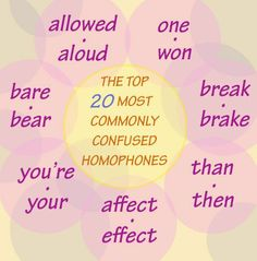 #Grammar tutorial! Click to see our #RaiseaReader #parents blog for 20 commonly confused homophones and when to use them.