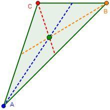 Medianas De Un Triángulo Y Su Baricentro Triangulos Clasificacion De Triangulos Geometría Plana