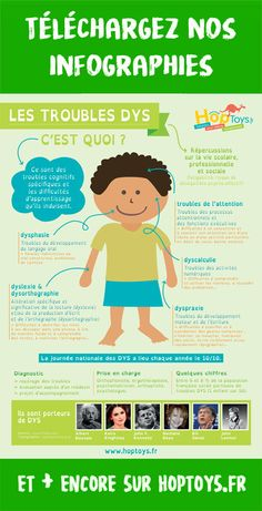 Le Trouble, Coping Skills, Disorders, Did You Know, Communication, Education, Learning, School, Philosophy