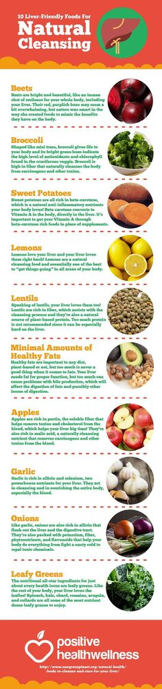 10 Liver-Friendly Foods for Natural Cleansing – Positive Health Wellness Infographic