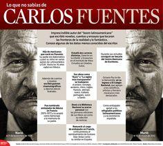 #UnDíaComoHoy pero de 1928 nació el escritor, Carlos Fuentes, checa algunos datos relevantes. #Infographic