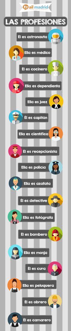 Today we bring you some #vocabulary! How many of these #jobs did you know in #Spanish? // ¡Hoy te traemos un poco de #vocabulario! ¿Cuántas de estas #profesiones conocías? #AIL #Madrid