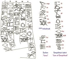 Ancient Scripts: Elamite | The following is the Elamite portion of the bilingual tablet, which is attributed to the Elamite king Puzur-Inshushinak around the 22th century BCE.