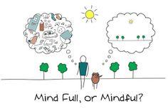 Self-improving blog: Stop Kecemasan Dengan Mindfulness