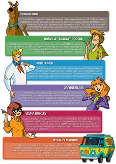 Scooby Doo and the Gang info Old Cartoons, Classic Cartoons, Hanna Barbera, Cartoon Shows, Cartoon Characters, Alaaf You, Geeks, Scooby Doo Images, Velma Scooby Doo