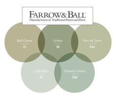 Best One Room Challenge Week 4 Painted Trim Farrow Ball S 400 x 300