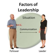 Leadership Training and Development Outline