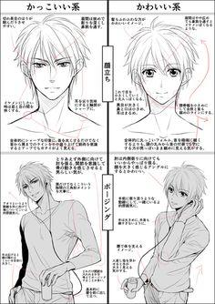 manga boy, draw manga tutorial