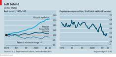 Multimedia, Household Income, Minimum Wage, Twitter, Productivity, Future, Rose, Future Tense, Pink