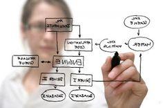 """Curso """"LA ADMINISTRACIÓN EMPRESARIAL en la #OrganizadorDeEventos"""""""" La gestión eficiente de los recursos para el logro de objetivos no es producto de la intuición, sino de la comprensión de procesos y funciones organizacionales básicas y de la competencia para la correcta toma de decisiones. ¡Hazte de herramientas administrativas necesarias para tu empresa y los proyectos de congresos, ferias y eventos empresariales a tu cargo! Más info: http://www.elace.net/Prg_Curso_Administracion.php"""