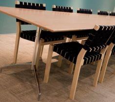 Agility Table by Aspect