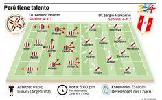 Las alineaciones para el partido de eliminatorias contra Paraguay.