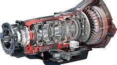 HOW IT WORKS: Car Transmissions (720p) - YouTube