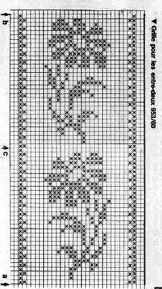 Photo from album Cross Stitch Bookmarks, Cross Stitch Borders, Cross Stitch Flowers, Cross Stitch Designs, Cross Stitch Embroidery, Cross Stitch Patterns, Crochet Mandala Pattern, Crochet Motifs, Crochet Doilies