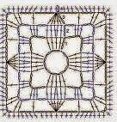 La Magia del Crochet: ESQUEMA DE MOTIVOS A CROHET