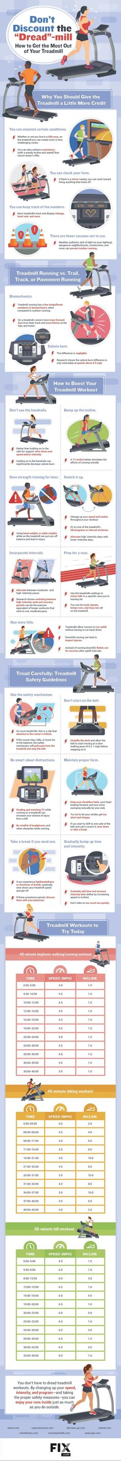 Learn how you can get more out of your treadmill workouts with this complete guide to running on this amazing machine!