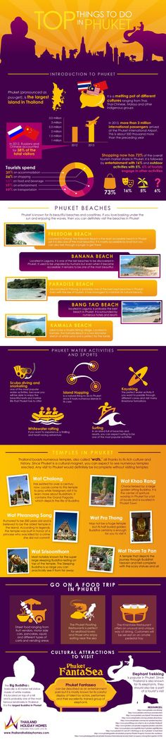 Top Things to Do in Phuket - Phuket, Thailand, is probably one of the most frequently visited places by tourists in the world. Phuket is a culturally and naturally rich island that is located in the Andaman Sea and is known for its stunning beaches and a wide range of attractions. This infographic will focus on the things tourists can do in Phuket along with the places they can visit.