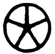 Image result for duat hieroglyph