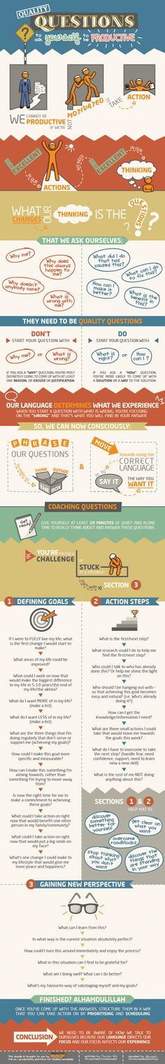 Quality Questions to Ask Yourself to be Productive