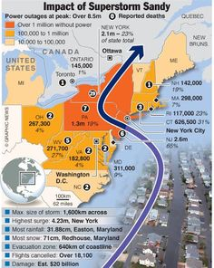 Storm Sandy impacts on electrical grid