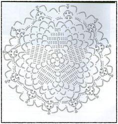 Blog destinado para postar meus trabalhos em crochê,gráficos e revistas que adoro colecionar.