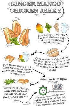 ginger mango chicken jerky Dog Treat Recipes, Fruit Recipes, Chicken Recipes, Cooking Recipes, Mango Chicken, Basil Chicken, Homemade Dog Treats, Healthy Dog Treats, Bakery Business