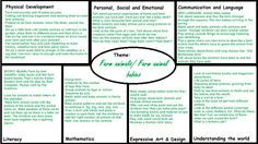 Farm animals EYFS medium term plan