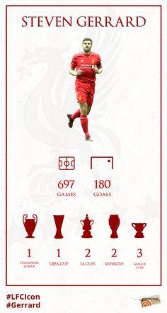 #LFCIcons #Gerrard