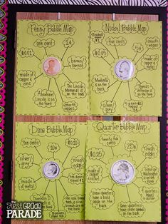 Money/Coin Anchor Charts - great visuals for your financial literacy/money math units Teaching Money, Teaching Math, Teaching Ideas, Teaching Tools, Money Activities, Math Resources, Money Games, Math Classroom, Kindergarten Math