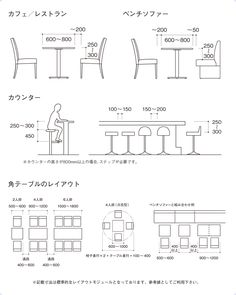 Proper height and spacing for dining Restaurant Layout, Cafe Restaurant, Restaurant Design, Architecture Details, Interior Architecture, Cafe Design, House Design, Restaurant Furniture, Cafe Interior