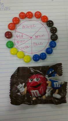 Math in candies! (Data management/Fractions/Proportional Reasoning/Number Sense)