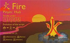 火 (huǒ) fire