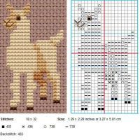 Thrilling Designing Your Own Cross Stitch Embroidery Patterns Ideas. Exhilarating Designing Your Own Cross Stitch Embroidery Patterns Ideas. Cute Cross Stitch, Cross Stitch Animals, Cross Stitch Charts, Cross Stitch Patterns, Alpacas, Cross Stitching, Cross Stitch Embroidery, Beading Patterns, Embroidery Patterns
