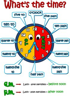 It's Time to Learn How to Tell the Time in English - ESL Buzz - Simple English - New education English Time, Learn English Words, Telling Time In English, Telling The Time, English Phonics, English Vocabulary, Math Vocabulary, English Grammar, English Language Learning